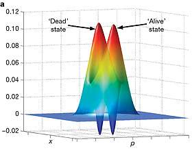 Quantum light beams good for fast technology