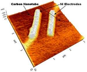 Researchers Hope to Unlock Capabilities of Carbon Nanotubes