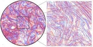 Researchers reveal the tangle under turbulence