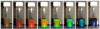 Simple Magnet Can Control the Color of a Liquid