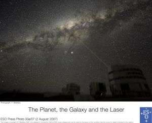 The Planet, the Galaxy and the Laser