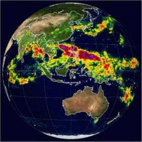 Global Warming Computer Model