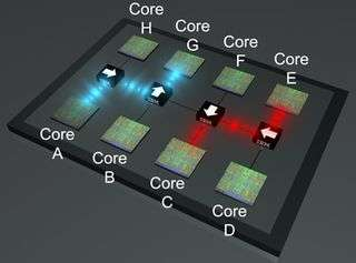 World's Tiniest Nanophotonic Switch