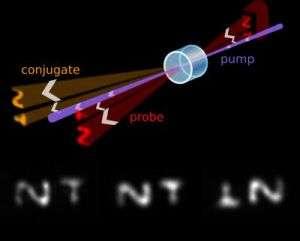 Creating Quantum Images