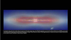 A dark matter disk in our Galaxy