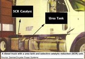 Diesel Truck With Urea SCR Tank