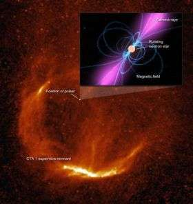 First gamma-ray-only pulsar observation opens new window on stellar evolution