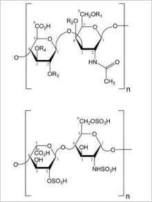 Help for heparin mystery