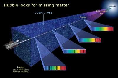 Hubble Looks for Missing Matter