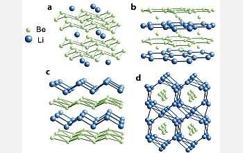 Lithium and Beryllium No Longer 'Lack Chemistry'