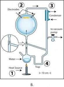 Miller-Urey Second Experiment