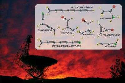 Mining for Molecules in the Milky Way