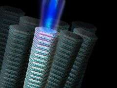 Nanowire Lasers