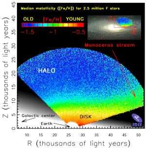 New Map Locates Metals in Millions of Milky Way Stars