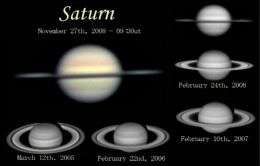 Saturn's Crazy Christmas Tilt