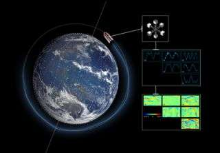September launch for ESA's gravity mission GOCE