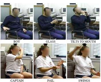 When using gestures, rules of grammar remain the same