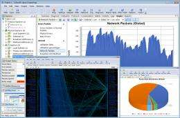 Colasoft Capsa Provides Comprehensive Network Analysis at Your Fingertips