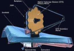 NASA's James Webb Space Telescope unfolds by animation