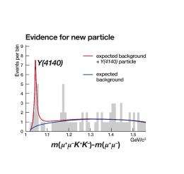 Particle oddball surprises physicists