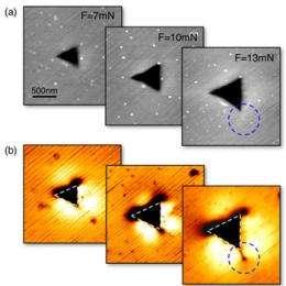 Tension in the nanoworld: Infrared light visualizes nanoscale strain fields