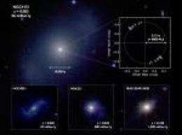 Scientists observe super-massive black holes using Keck Observatory in Hawaii