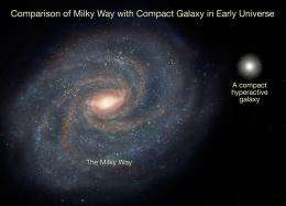 Astronomers Find Hyperactive Galaxies in the Early Universe