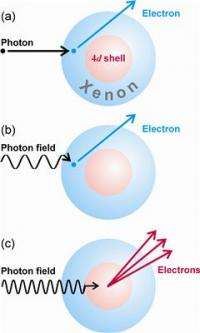 At the limits of the photoelectric effect