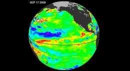 Floundering El Ninos Make for Fickle Forecasts