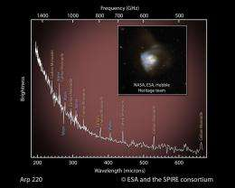 Herschel takes a peek at the ingredients of the galaxies