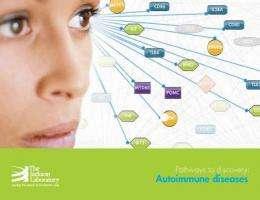 JAX publishes online tool for exploring autoimmune disease gene networks