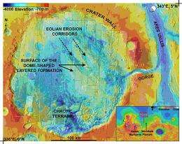 Mars Express zeroes in on erosion features