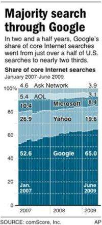 Microsoft sees size as search answer in Yahoo deal (AP)