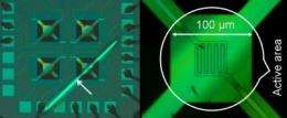 Novel temperature calibration improves NIST microhotplate technology