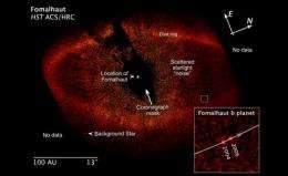 Planet Imager will enable telescopes to image extrasolar planets directly
