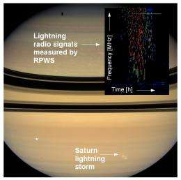 Longest lightning storm on Saturn breaks Solar System record