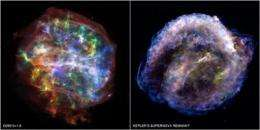 Supernova explosions stay in shape