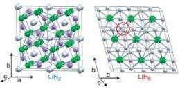Team Finds Unexpected Hydrides Become Stable Metals at Pressure Near One Quarter Required to Metalize Pure Hydrogen Alone