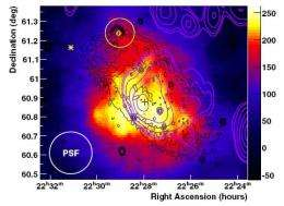 Very High Energy Gamma Rays