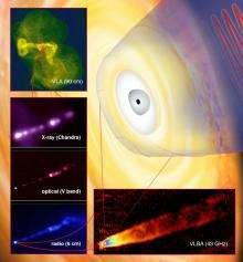 VLBA locates superenergetic bursts near giant black hole