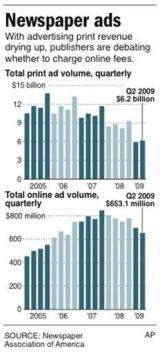 Want to read all about it online? It may cost you (AP)
