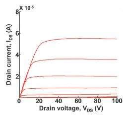 Fujitsu develops technology to enable power-supply transistors