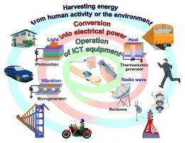 Hybrid energy harvesting device developed for generating electricity from heat and light
