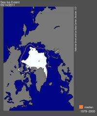 Arctic sea ice reaches minimum 2011 extent, making it second lowest in satellite record