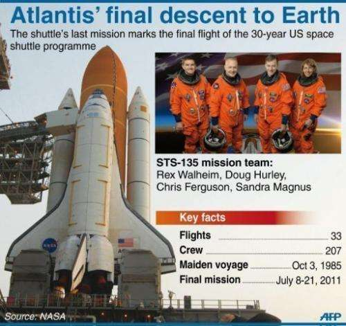 Atlantis' final descent to Earth