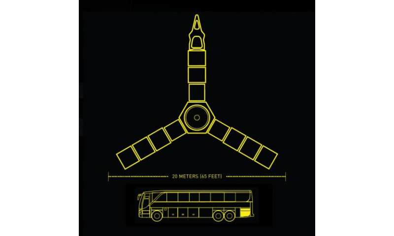 Juno solar panels complete testing