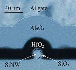 'Nanowire' measurements could improve computer memory
