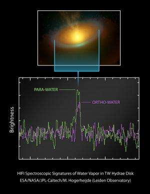 Nearby planet-forming disk holds water for thousands of oceans