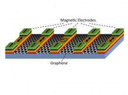 Physicists to develop new way of electronic computing