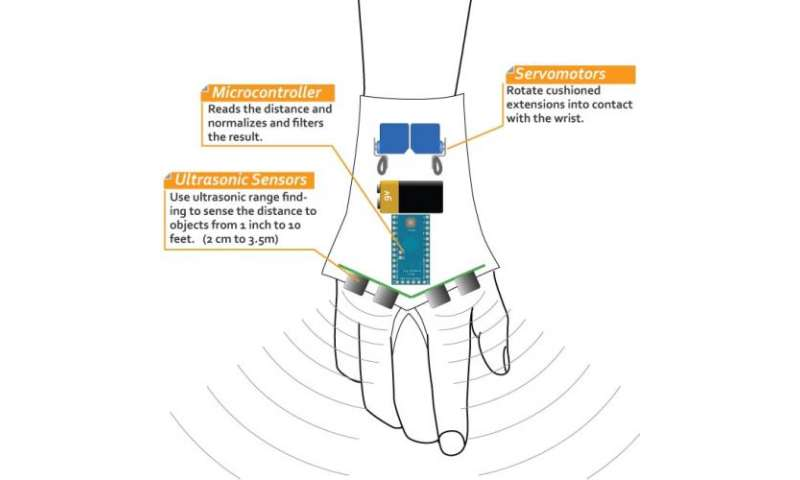Tacit hand device steers blind to safety